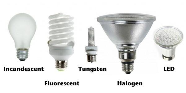 آشنایی با تجهیزات روشنایی، انواع لامپ روشنایی، فروش لوازم برقی ساختمانی 2
