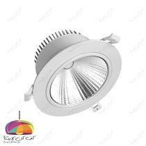 پنل توکار گرد مدل گاما گل نور (1)